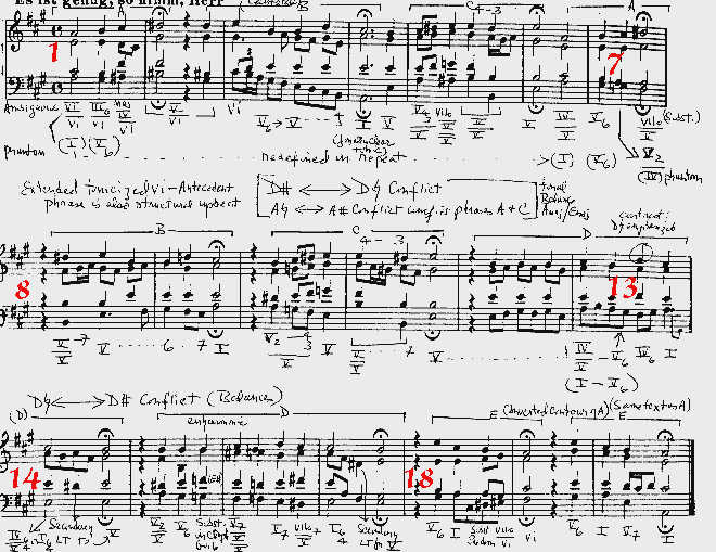 an analysis of how music is interpreted Bizet's femme fatale: carmen and the music of seduction mcclary's analysis, paraphrased here, shows how music is able to powerfully conjure the essence of the.